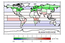 Public release of carbon dioxide flux estimates based on observation data by IBUKI