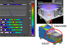 "CALET aboard the ISS ""Kibo"" Started the First Direct Electron Observation in Tera Electron Volt Region"
