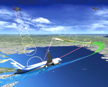 DREAMS : Safe and efficient air traffic management system for a new era