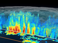 3D precipitation maps produced from GPM radar (courtesy: JAXA/NASA)