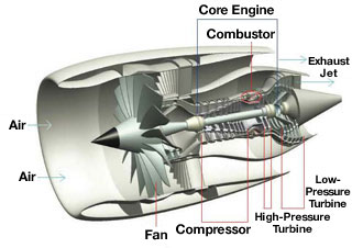 jaxa leading s aviation industry clean engine conceptual rendering