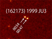 "Completion of naming campaign for the Hayabusa2's target asteroid ""1999 JU3"""
