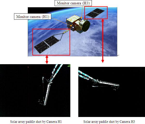 JAXA | Global Change Observation Mission 1st – Water
