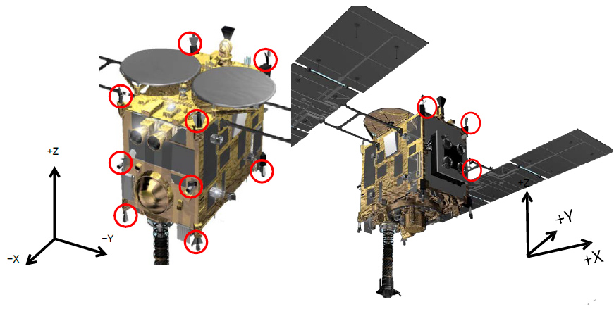 A set of 12 thrusters is loaded with the Hayabusa2 spacecraft as circled in red.