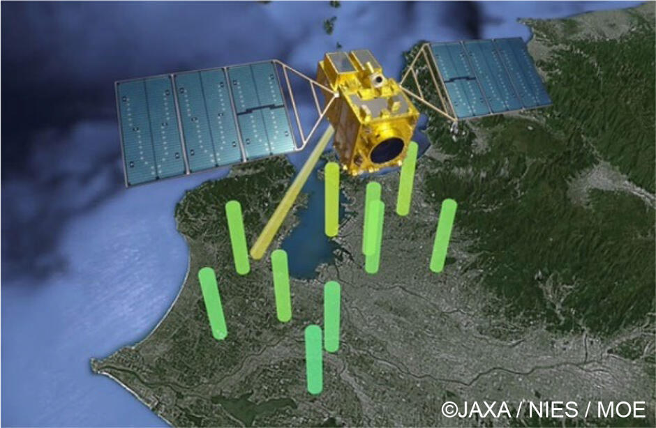Graphics of the Greenhouse Gases Observing Satellite