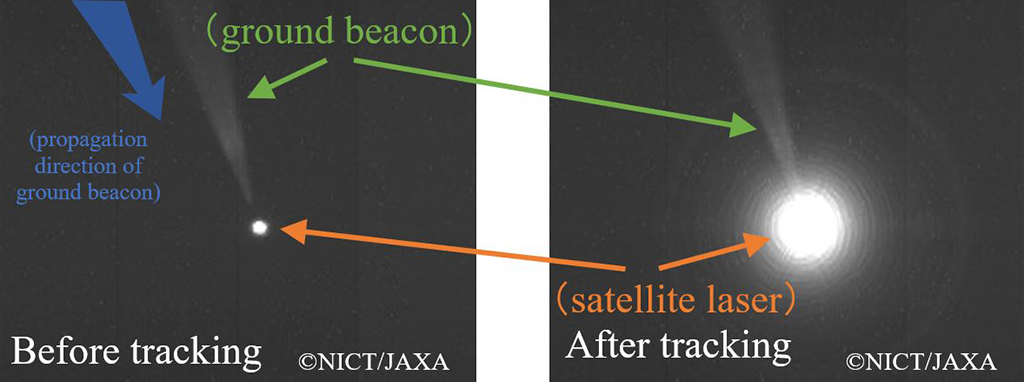 Successful Laser Acquisition and Tracking between Optical