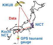 KIKU No.8 starts data transmission test from GPS tsunami gauge