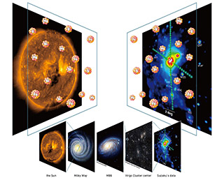 Suzaku reveals average chemical composition of our Universe on largest scales