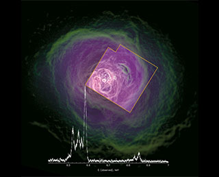 An Unexpectedly Calm Hot Gas in the Center of the Perseus Cluster