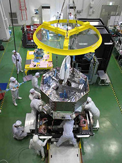 BepiColombo MMO system thermal vacuum test