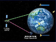 KODAMA on-orbit operations mark 10 years
