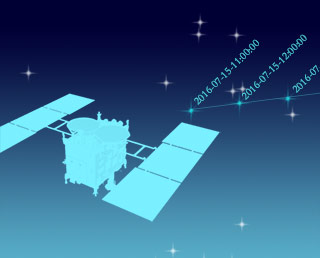 Ryugu Observation Campaign (for expert observers)
